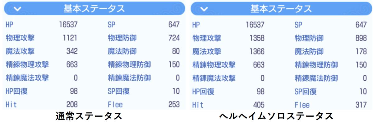 f:id:yamada_ragnarok:20210905044159p:plain