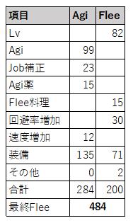 f:id:yamada_ragnarok:20210905160132p:plain