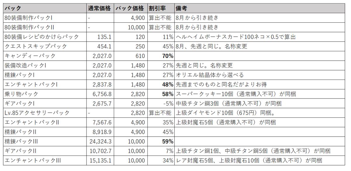 f:id:yamada_ragnarok:20210910083057p:plain