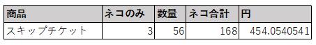 f:id:yamada_ragnarok:20210910085913p:plain