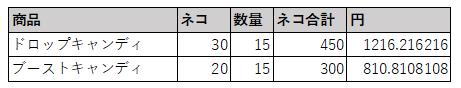 f:id:yamada_ragnarok:20210910085945p:plain