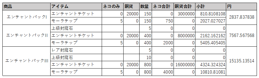 f:id:yamada_ragnarok:20210910090538p:plain
