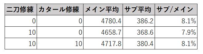 f:id:yamada_ragnarok:20210912210000p:plain
