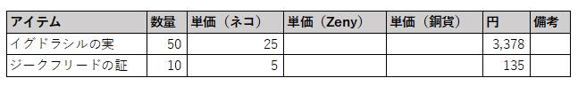 f:id:yamada_ragnarok:20210915131227p:plain