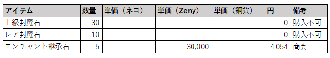 f:id:yamada_ragnarok:20210915131405p:plain