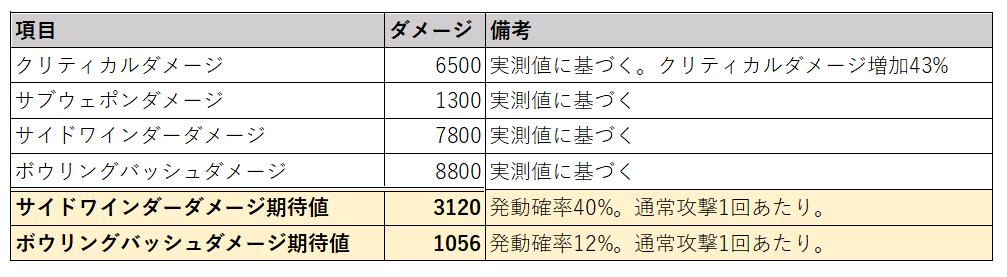 f:id:yamada_ragnarok:20210917012836p:plain