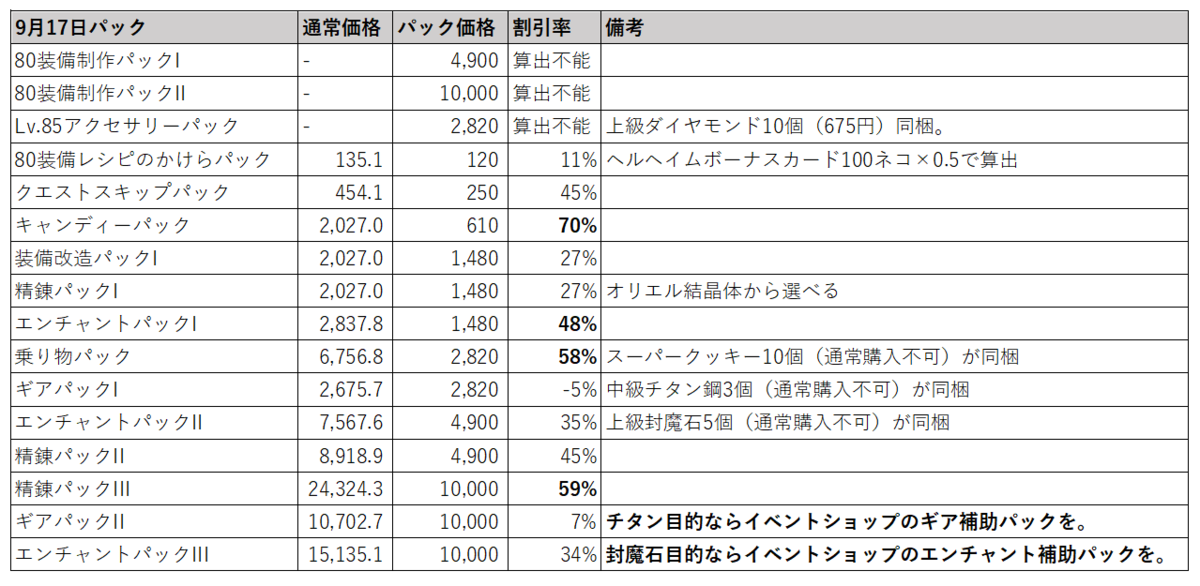 f:id:yamada_ragnarok:20210917065752p:plain
