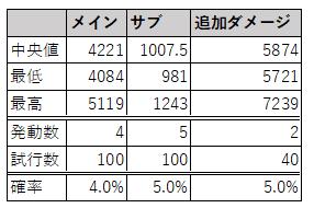 f:id:yamada_ragnarok:20210924001342p:plain