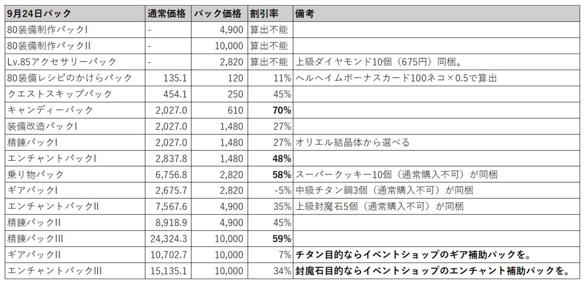 f:id:yamada_ragnarok:20210924052312p:plain