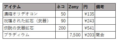 f:id:yamada_ragnarok:20210924065952p:plain