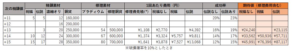 f:id:yamada_ragnarok:20210924071544p:plain
