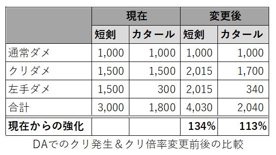 f:id:yamada_ragnarok:20210924171833p:plain