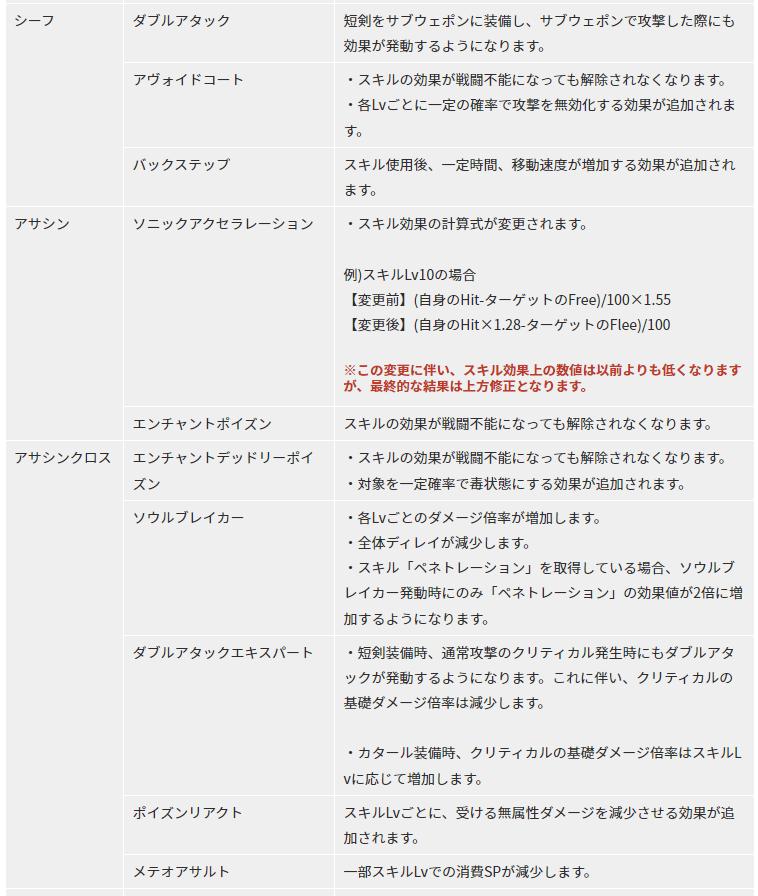 f:id:yamada_ragnarok:20210929051810p:plain
