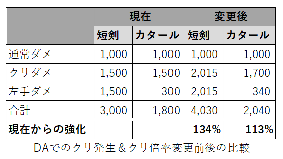 f:id:yamada_ragnarok:20210929063201p:plain