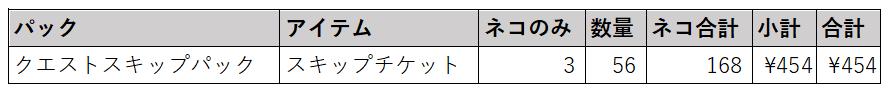f:id:yamada_ragnarok:20211001070235p:plain