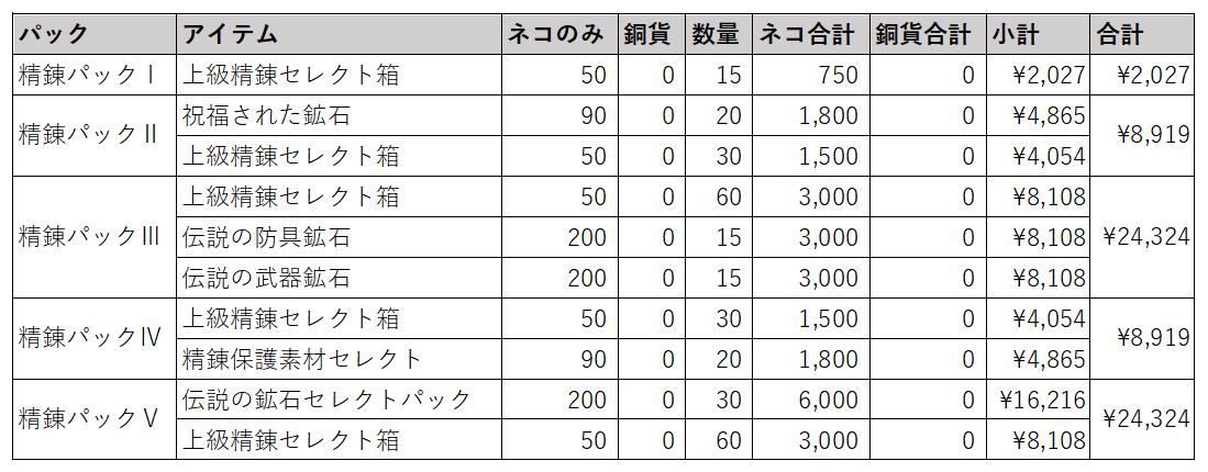 f:id:yamada_ragnarok:20211001070918p:plain