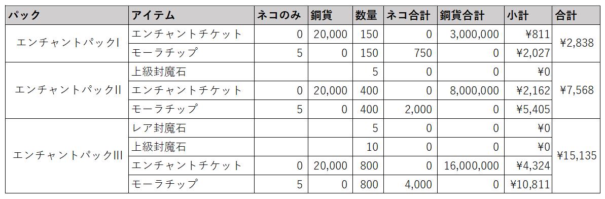 f:id:yamada_ragnarok:20211001071136p:plain