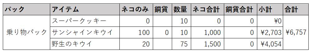 f:id:yamada_ragnarok:20211001071240p:plain