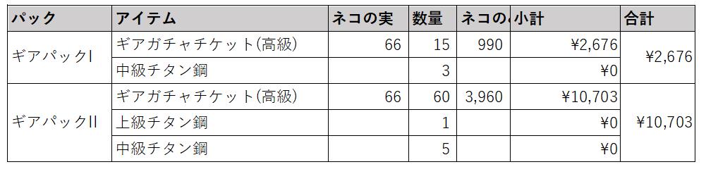 f:id:yamada_ragnarok:20211001071651p:plain