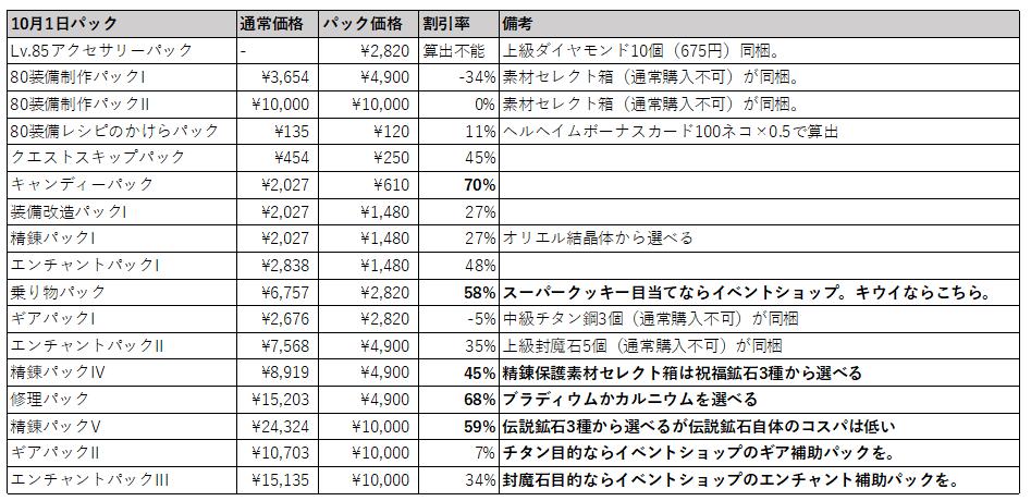 f:id:yamada_ragnarok:20211001073621p:plain