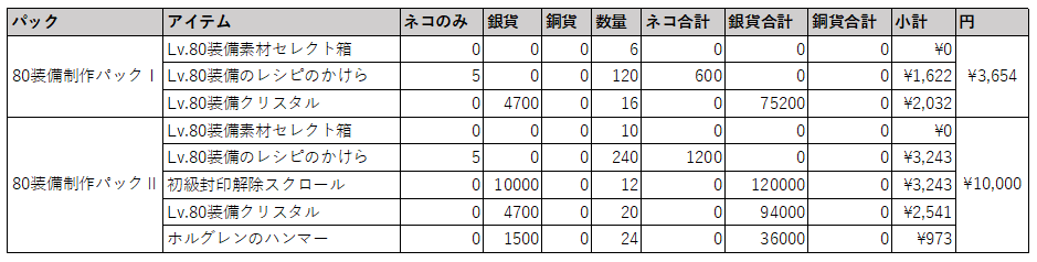 f:id:yamada_ragnarok:20211001073745p:plain
