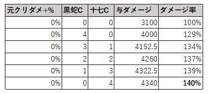 f:id:yamada_ragnarok:20211002212246p:plain