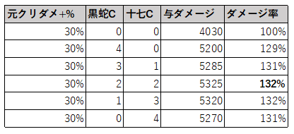 f:id:yamada_ragnarok:20211002212345p:plain