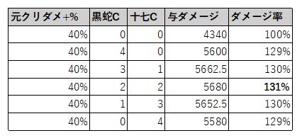 f:id:yamada_ragnarok:20211002212432p:plain