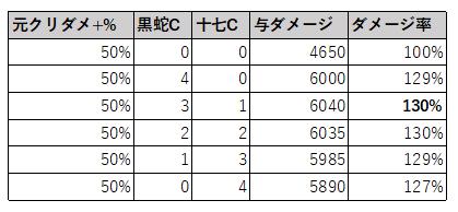 f:id:yamada_ragnarok:20211002212510p:plain