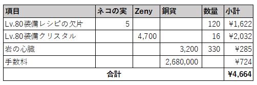 f:id:yamada_ragnarok:20211003093650p:plain