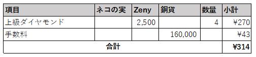 f:id:yamada_ragnarok:20211003094330p:plain
