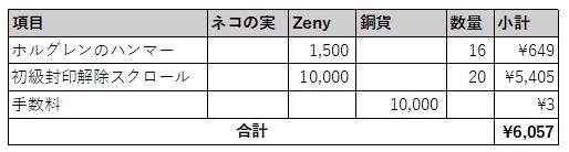 f:id:yamada_ragnarok:20211003094959p:plain