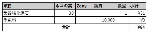 f:id:yamada_ragnarok:20211003101420p:plain
