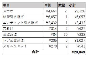 f:id:yamada_ragnarok:20211003103049p:plain