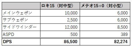 f:id:yamada_ragnarok:20211003105215p:plain