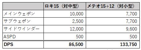 f:id:yamada_ragnarok:20211003110338p:plain