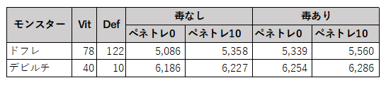 f:id:yamada_ragnarok:20211006223444p:plain