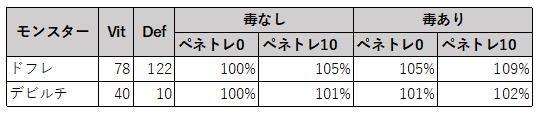 f:id:yamada_ragnarok:20211006223523p:plain