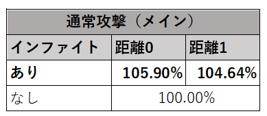 f:id:yamada_ragnarok:20211009081125p:plain