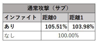f:id:yamada_ragnarok:20211009081311p:plain