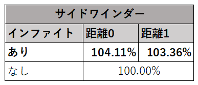 f:id:yamada_ragnarok:20211009081431p:plain