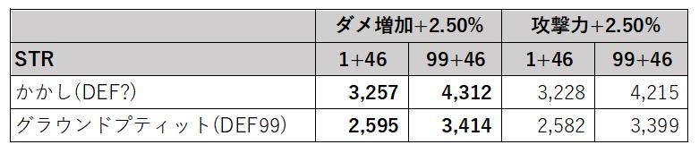 f:id:yamada_ragnarok:20211012050133p:plain