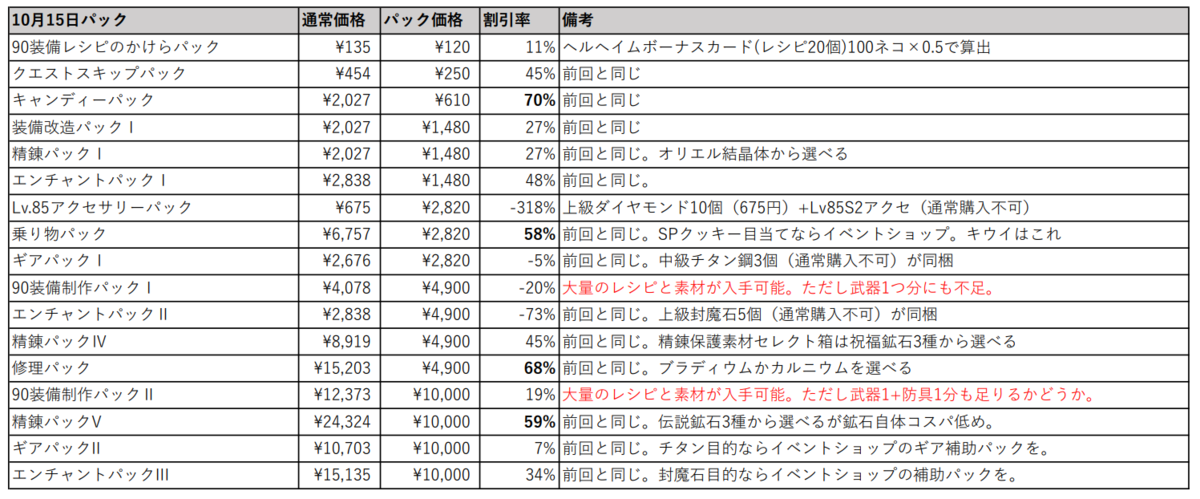 f:id:yamada_ragnarok:20211015063312p:plain