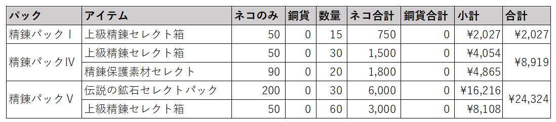 f:id:yamada_ragnarok:20211015065100p:plain