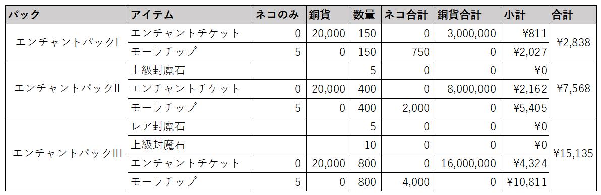f:id:yamada_ragnarok:20211015065330p:plain
