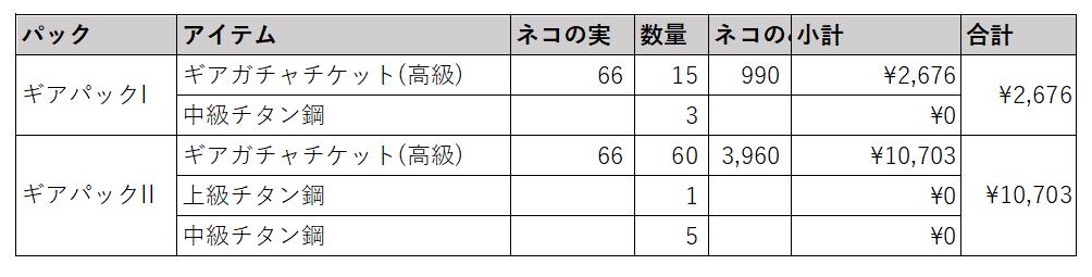 f:id:yamada_ragnarok:20211015070102p:plain