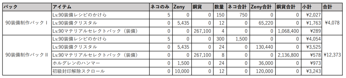 f:id:yamada_ragnarok:20211015072702p:plain