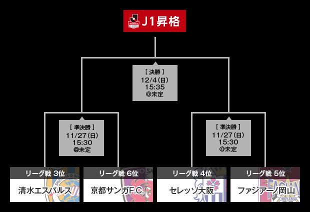 f:id:yamadacerezo:20161105165114p:plain