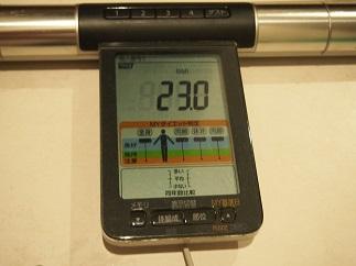 ダイエット48日目BMI