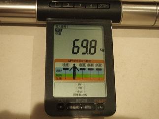 ダイエッ621日目体重